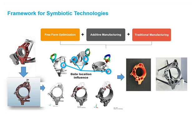 blogpics_symbiotictechnologies